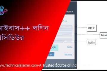 www ibas++ gov bd